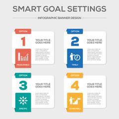 Smart Goal Settings Concept