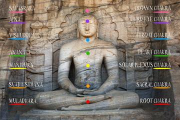 Buddha with chakras