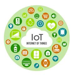IoT ( internet of things ) image illustration / circle