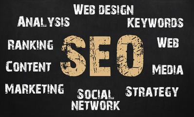Search Engine Optimization concept written on blackboard