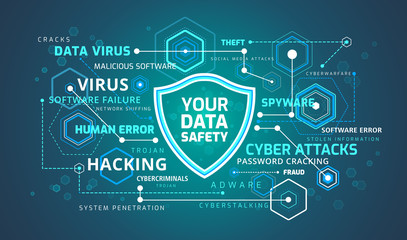 Data security infographic internet technology background vector
