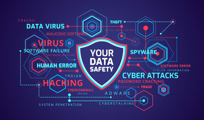 Cyber security concept infographics - technology vector background Wall mural