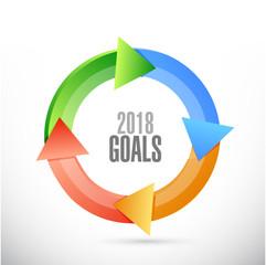 goals 2018 cycle sign illustration design