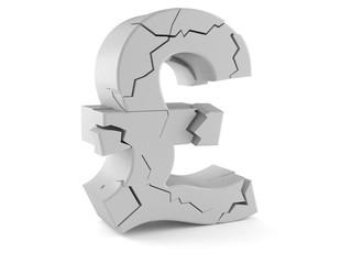 Damaged pound currency symbol