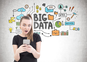 Astonished young woman, smartphone, big data