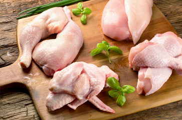 Raw uncooked chicken meat