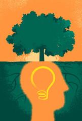 Idee per un futuro sostenibile