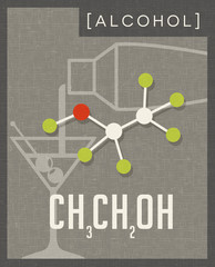 Retro style scientific poster of the molecular formula and structure of alcohol. Vector illustration.