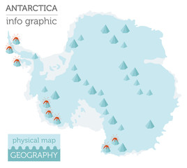 Antarctica physical map elements. Build your own geography info graphic collection