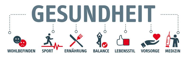 Banner Gesundheits Konzept