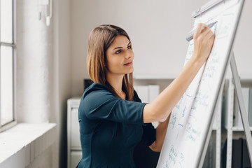 Young smiling woman writing on flip chart