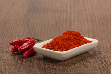 Bowl of ground red pepper spice in bowl over wood background