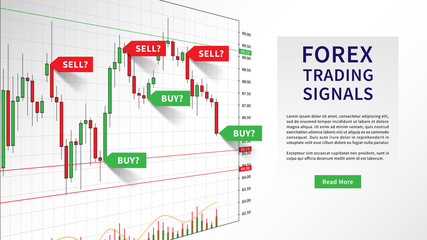 Forex buying selling