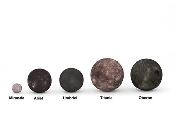 Uranus moons in size comparison with captions