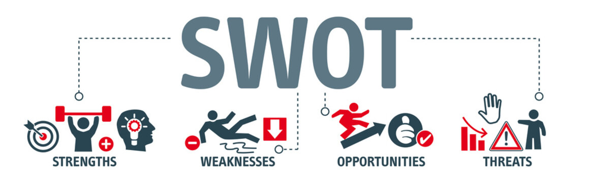 Banner SWOT-Analyse