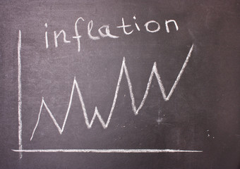 Word and graph of rising inflation written chalk