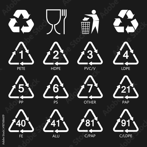 Packaging Symbols Set Resin Icons Plastic Wrapping Packing Sign