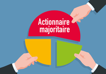 entreprise - association - investissement - présentation - dirigeant - patron - schéma - camembert
