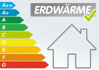 Erdwärme Erdwärmeheizung Geothermie Energieeffizienz Erneuerbare Energien