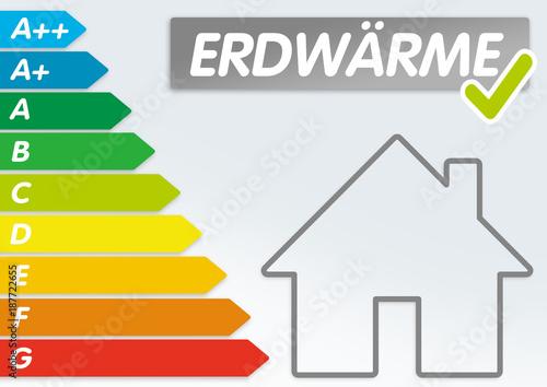 Erdwarme Erdwarmeheizung Geothermie Energieeffizienz Erneuerbare