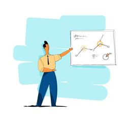 Presentazioni di bilanci e andamento finanziario