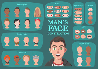 Man's Character Constructor. From Housewife to Hipster