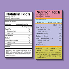 two nutrition facts food label vector illustration