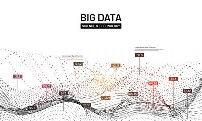 Big data visualization. Futuristic infographic. Information aesthetic design. Social network representation. Abstract data graph.