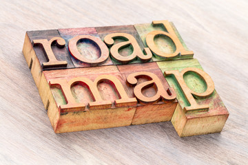 road map word abstract in wood type