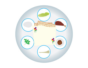 Passover seder dinner traditional plate on white background