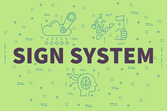Conceptual business illustration with the words sign system