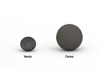 Ceres and Vestar dwarf planet comparison