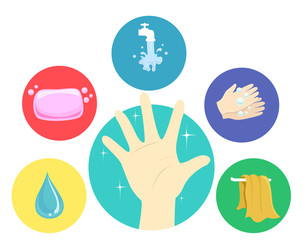 Hand Washing Steps Illustration