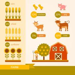 vector set of cartoon farm illustrations