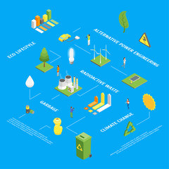 Ecology Infographics Concept 3d Isometric View. Vector
