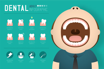 Dental infographic of Man adult illustration isolated on green gradient background, with copy space