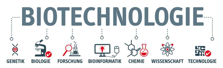 Banner Biotechnologie vektor icons