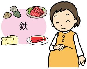 妊婦と栄養
