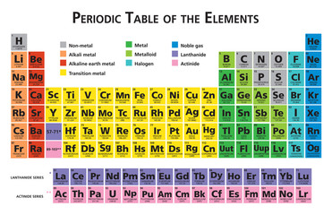 French periodic table of the elements illustration buy this stock see more urtaz Image collections