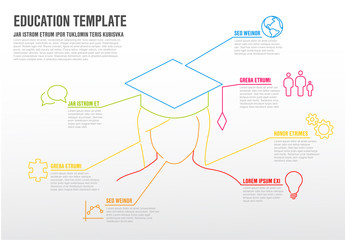 Education Infographic with Graduate Outline