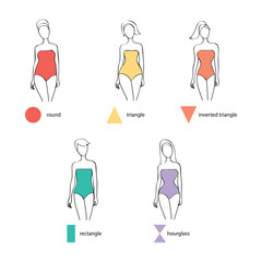 Woman body shapes. Apple, pear, rectangle, hourglasses body shapes.