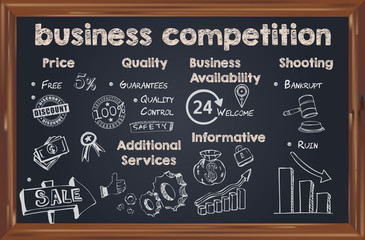 List of competition in business