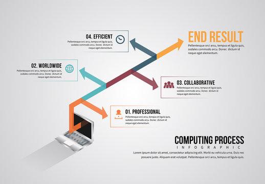 Laptop Timeline Infographic 2