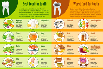 Infographic healthy and harmful food for tooth. Сaries and a healthy tooth. Vector illustration.