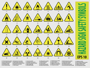 set of Sign hazard safety symbols (general warning, laser radiation, bio hazard, hot surface,entrapment risk,flammable materials,explosion risk,toxic, corrosive, overhead crane,fork lift, high volt)