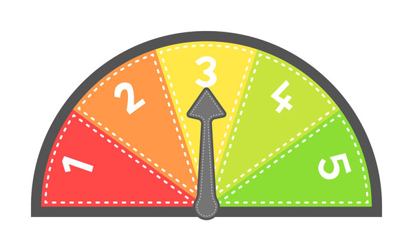 1-5 Rating Gauge Isolated on White. EPS8 Vector