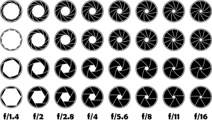 Aperture f-number illustration f/1.4-16