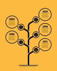 Timeline infographics. Business concept with 5 options, parts, steps or processes. The development and growth of the business. Vertical Time line of Social trends.