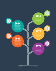 Vertical Timeline infographics. Business concept with 5 options, parts, steps or processes. The development and growth of the business. Time line of tendencies.
