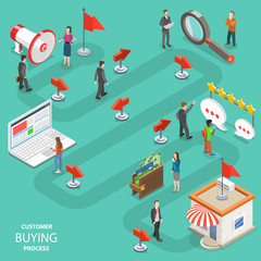 Customer buying process flat isometric vector. People to make a purchase are moving by the specified route - promotion, search, website, reviews, purchase.